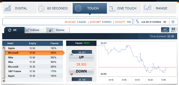 Risk management with 60 seconds binary options trading